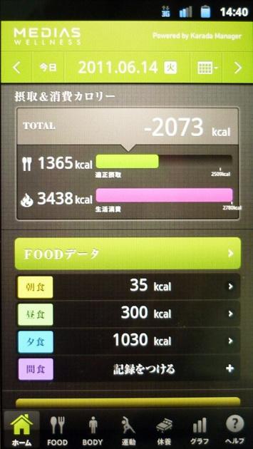 MEDIAS_歩数計