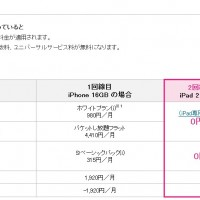 iPadが月額0円の内訳