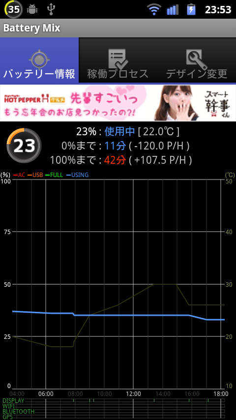 Androidバッテリー消耗グラフ