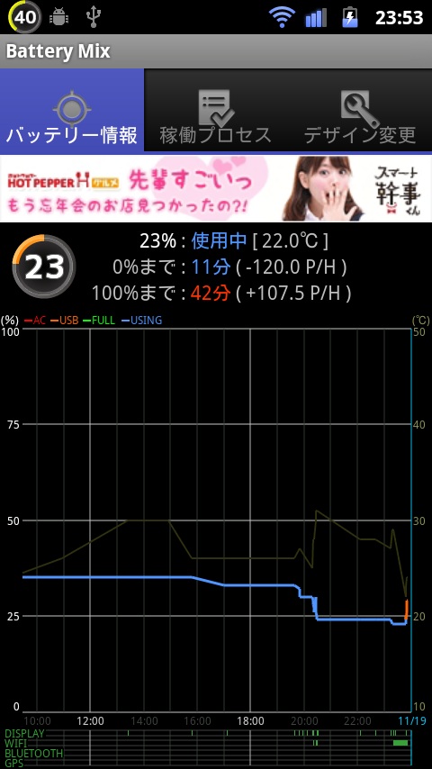Androidwifionバッテリー消耗グラフ