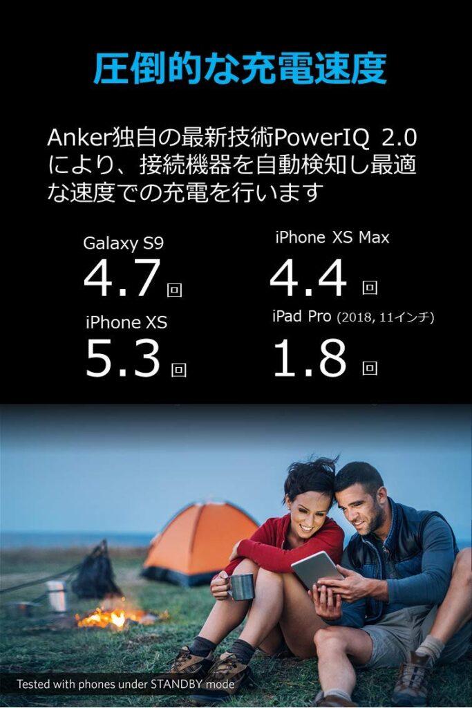 AnkerモバイルバッテリーPowerCore II 20000充電回数