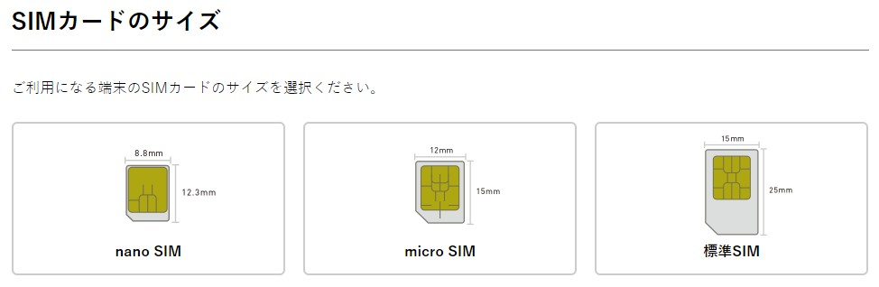 nuroモバイルSIMカードサイズ