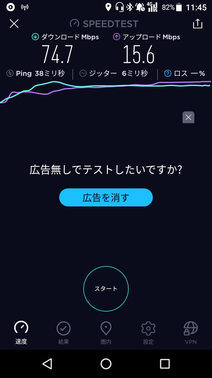 ソフトバンクギガモンスター+の通信速計測