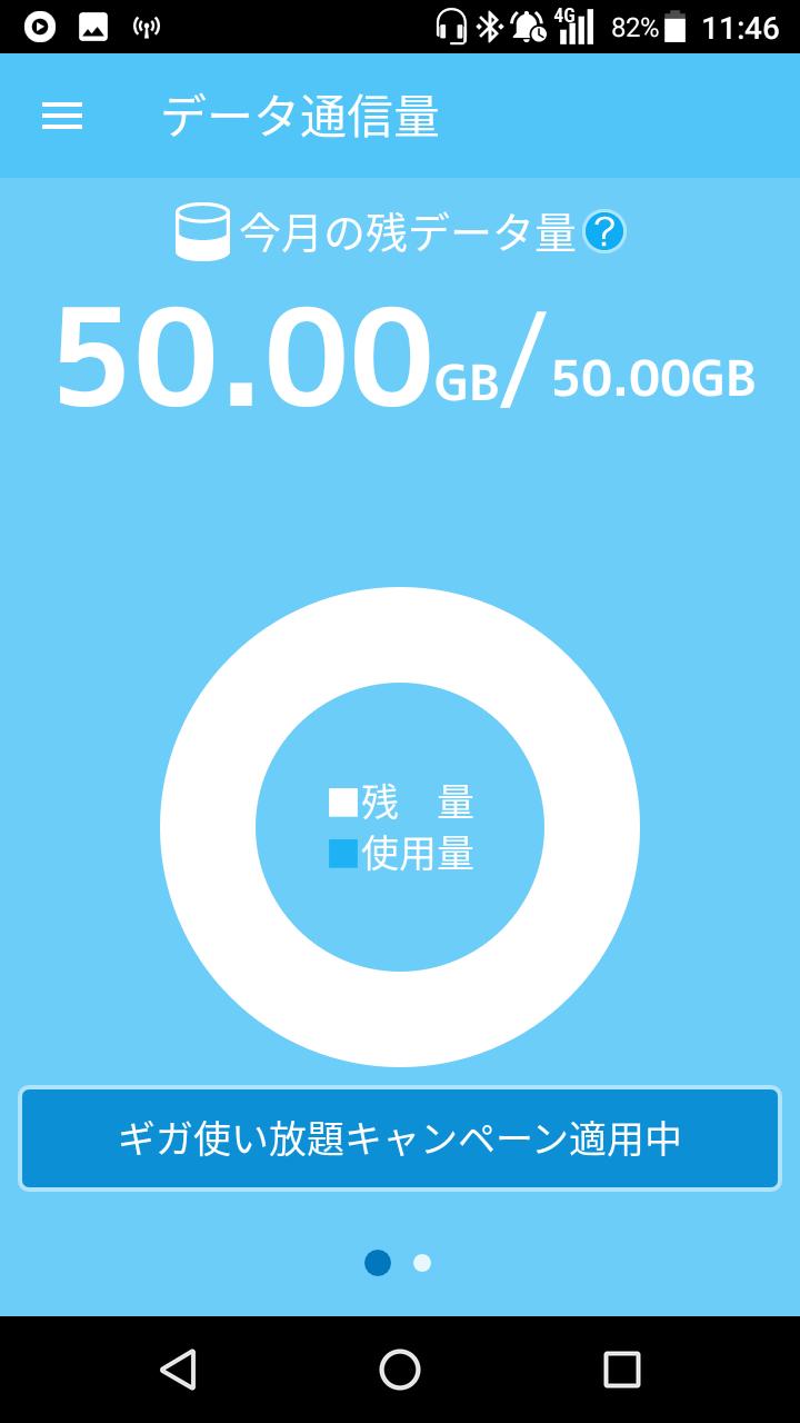 MySoftBank+のデータ通信量確認画面