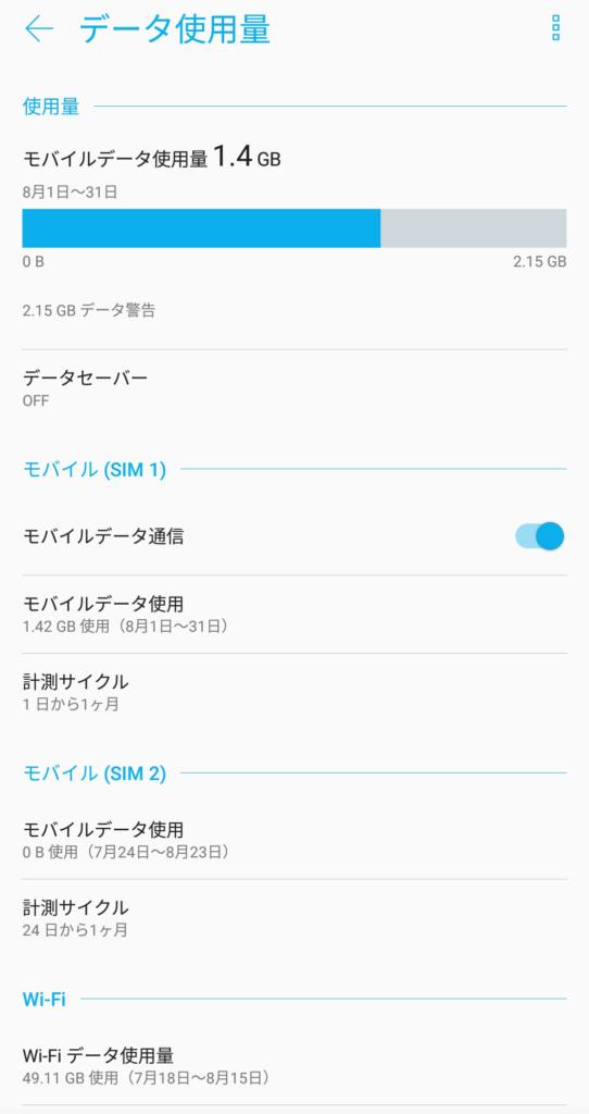 端末の通信量確認画面
