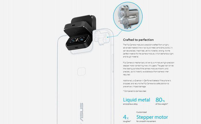 zenfone6フリップ式デュアルカメラ